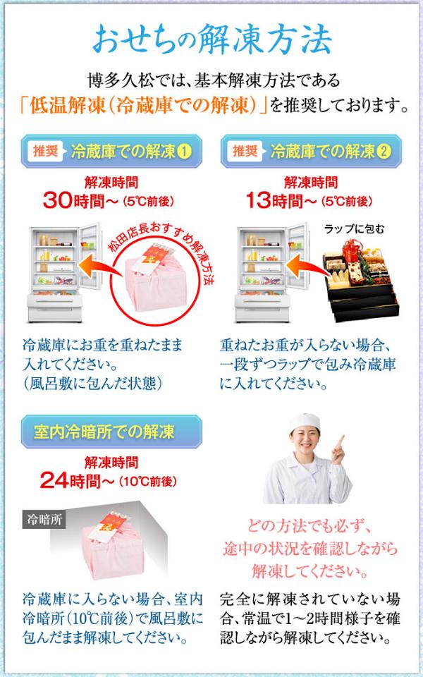 博多久松のおせちの解凍方法